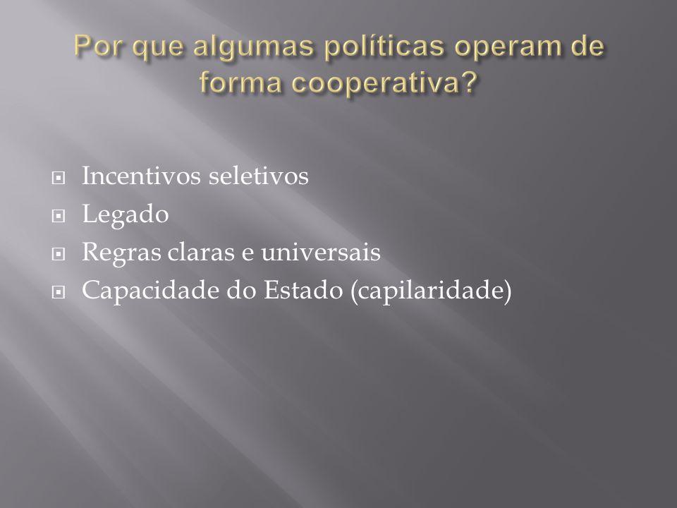  Incentivos seletivos  Legado  Regras claras e universais  Capacidade do Estado (capilaridade)