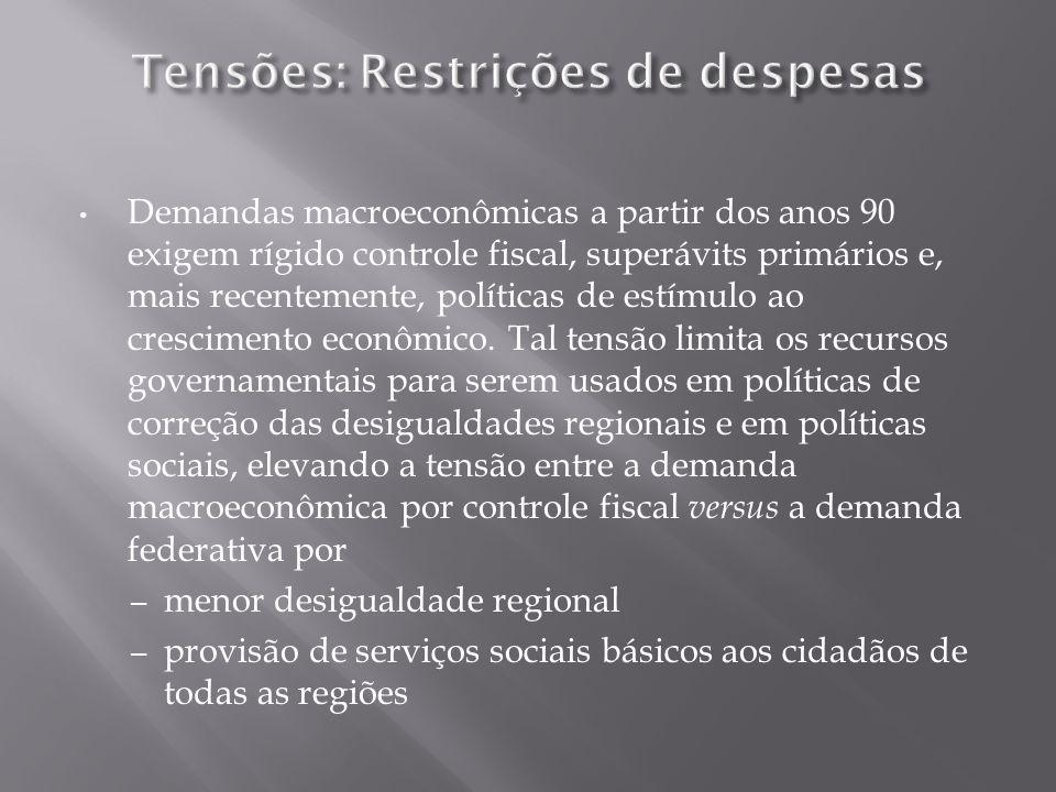 Demandas macroeconômicas a partir dos anos 90 exigem rígido controle fiscal, superávits primários e, mais recentemente, políticas de estímulo ao crescimento econômico.