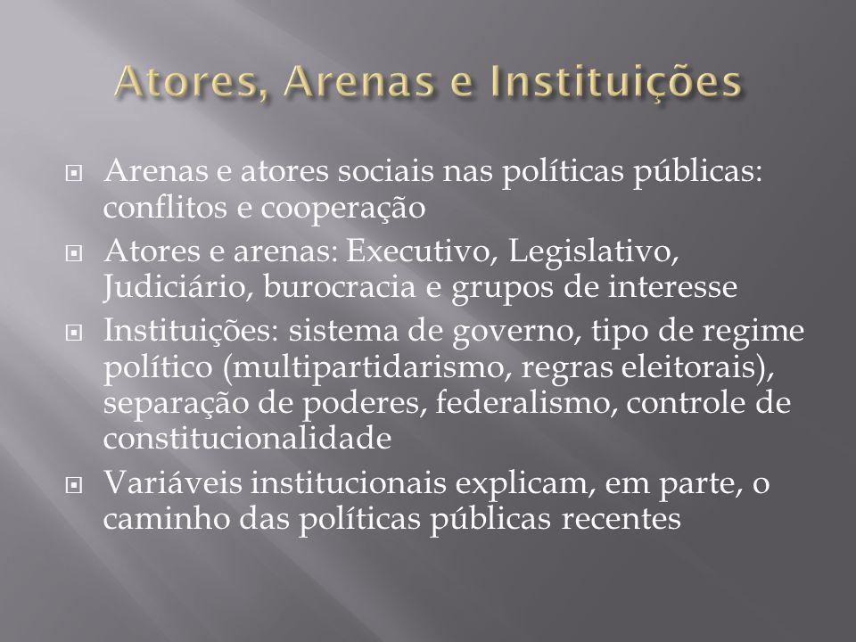  Se, em qualquer definição, política pública é uma produção dos governos, sua implementação e suas mudanças implicam no envolvimento do Legislativo e do Judiciário em função do alto grau de constitucionalização das políticas públicas no Brasil  Negociação intensa e poder de veto