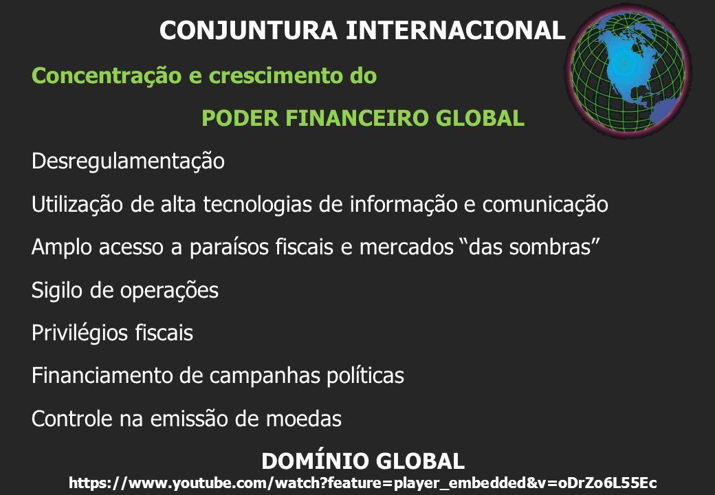 CONJUNTURA INTERNACIONAL Concentração e crescimento do PODER FINANCEIRO GLOBAL Desregulamentação Utilização de alta tecnologias de informação e comunicação Amplo acesso a paraísos fiscais e mercados das sombras Sigilo de operações Privilégios fiscais Financiamento de campanhas políticas Controle na emissão de moedas DOMÍNIO GLOBAL https://www.youtube.com/watch feature=player_embedded&v=oDrZo6L55Ec