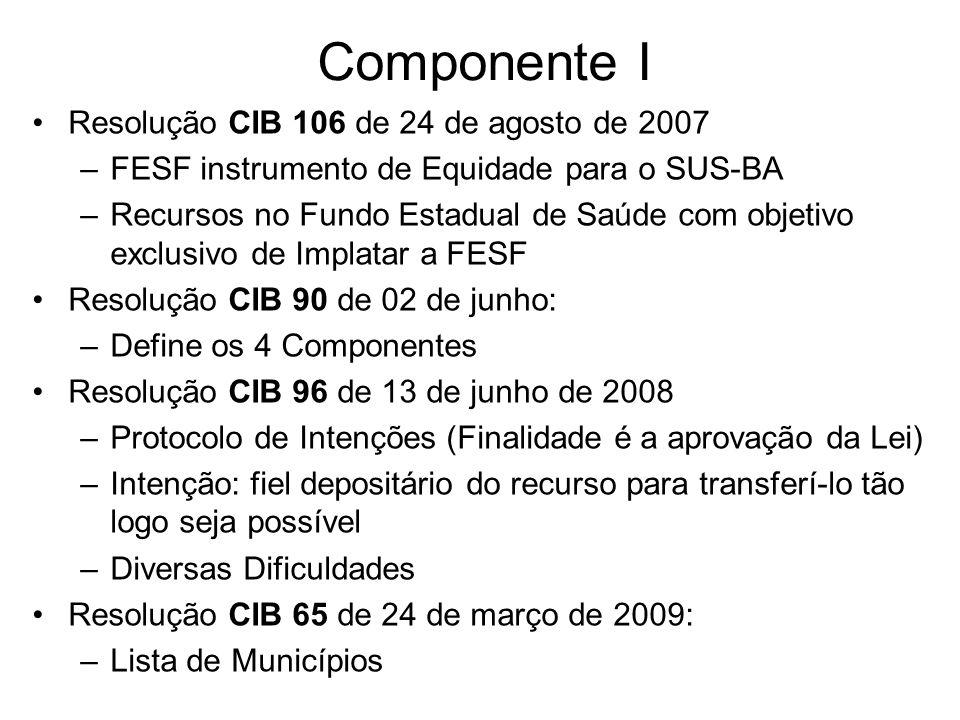 Componente I Resolução CIB 106 de 24 de agosto de 2007 –FESF instrumento de Equidade para o SUS-BA –Recursos no Fundo Estadual de Saúde com objetivo exclusivo de Implatar a FESF Resolução CIB 90 de 02 de junho: –Define os 4 Componentes Resolução CIB 96 de 13 de junho de 2008 –Protocolo de Intenções (Finalidade é a aprovação da Lei) –Intenção: fiel depositário do recurso para transferí-lo tão logo seja possível –Diversas Dificuldades Resolução CIB 65 de 24 de março de 2009: –Lista de Municípios