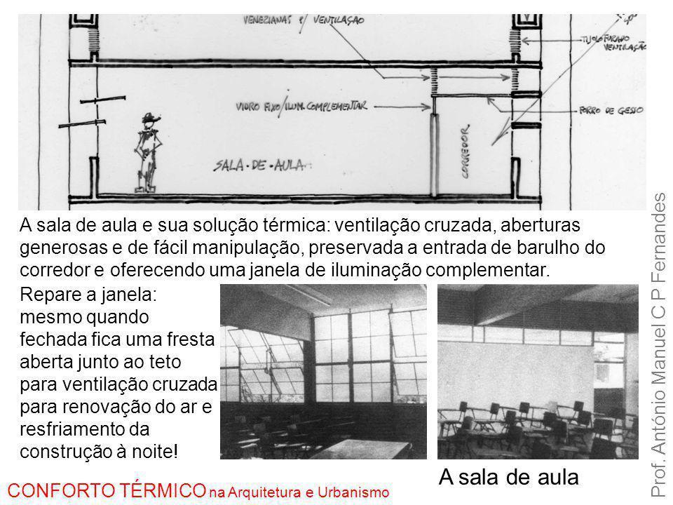 A sala de aula e sua solução térmica: ventilação cruzada, aberturas generosas e de fácil manipulação, preservada a entrada de barulho do corredor e of