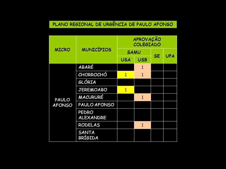 PLANO REGIONAL DE URGÊNCIA DE PAULO AFONSO MICROMUNICÍPIOS APROVAÇÃO COLEGIADO SAMU SEUPA USAUSB PAULO AFONSO ABARÉ 1 CHORROCHÓ11 GLÓRIA JEREMOABO1 MA