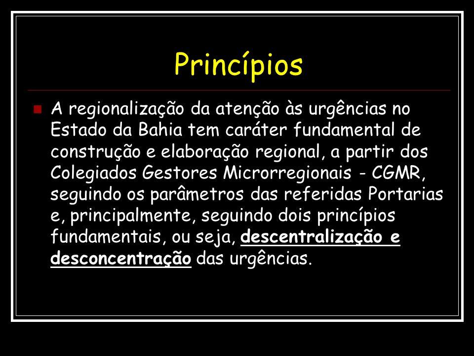 Princípios A regionalização da atenção às urgências no Estado da Bahia tem caráter fundamental de construção e elaboração regional, a partir dos Coleg