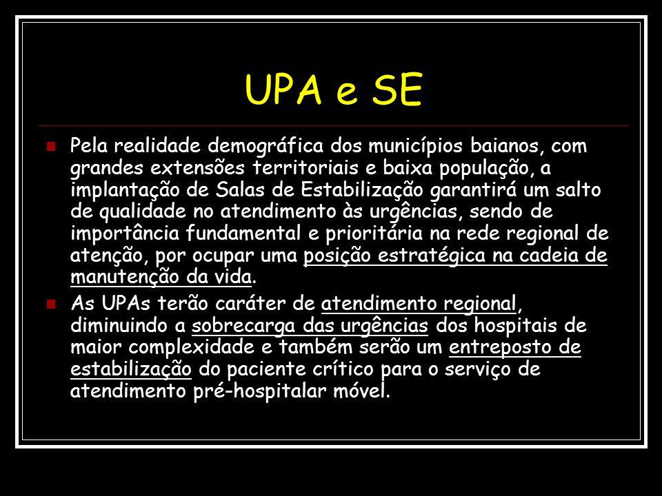 UPA e SE Pela realidade demográfica dos municípios baianos, com grandes extensões territoriais e baixa população, a implantação de Salas de Estabiliza