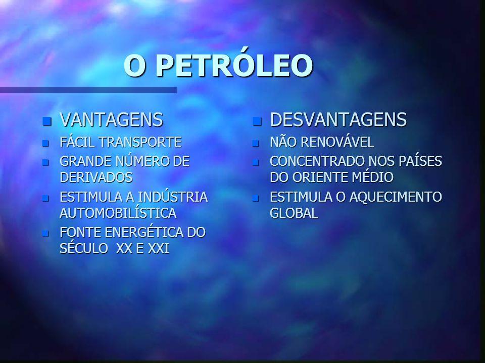 O PETRÓLEO n VANTAGENS n FÁCIL TRANSPORTE n GRANDE NÚMERO DE DERIVADOS n ESTIMULA A INDÚSTRIA AUTOMOBILÍSTICA n FONTE ENERGÉTICA DO SÉCULO XX E XXI n DESVANTAGENS n NÃO RENOVÁVEL n CONCENTRADO NOS PAÍSES DO ORIENTE MÉDIO n ESTIMULA O AQUECIMENTO GLOBAL