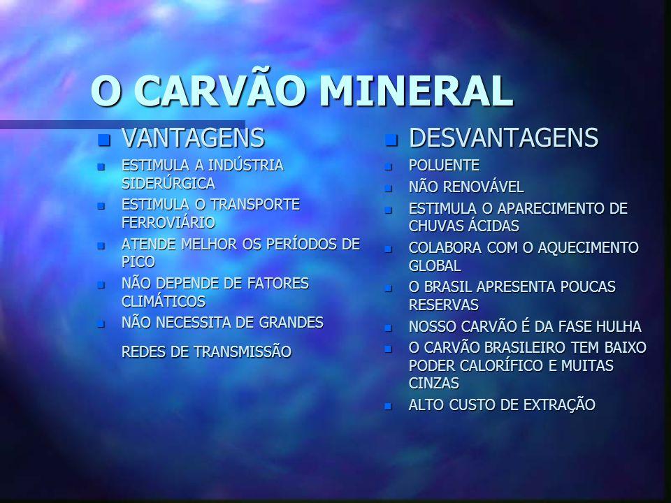 O CARVÃO MINERAL n VANTAGENS n ESTIMULA A INDÚSTRIA SIDERÚRGICA n ESTIMULA O TRANSPORTE FERROVIÁRIO n ATENDE MELHOR OS PERÍODOS DE PICO n NÃO DEPENDE DE FATORES CLIMÁTICOS n NÃO NECESSITA DE GRANDES REDES DE TRANSMISSÃO n DESVANTAGENS n POLUENTE n NÃO RENOVÁVEL n ESTIMULA O APARECIMENTO DE CHUVAS ÁCIDAS n COLABORA COM O AQUECIMENTO GLOBAL n O BRASIL APRESENTA POUCAS RESERVAS n NOSSO CARVÃO É DA FASE HULHA n O CARVÃO BRASILEIRO TEM BAIXO PODER CALORÍFICO E MUITAS CINZAS n ALTO CUSTO DE EXTRAÇÃO