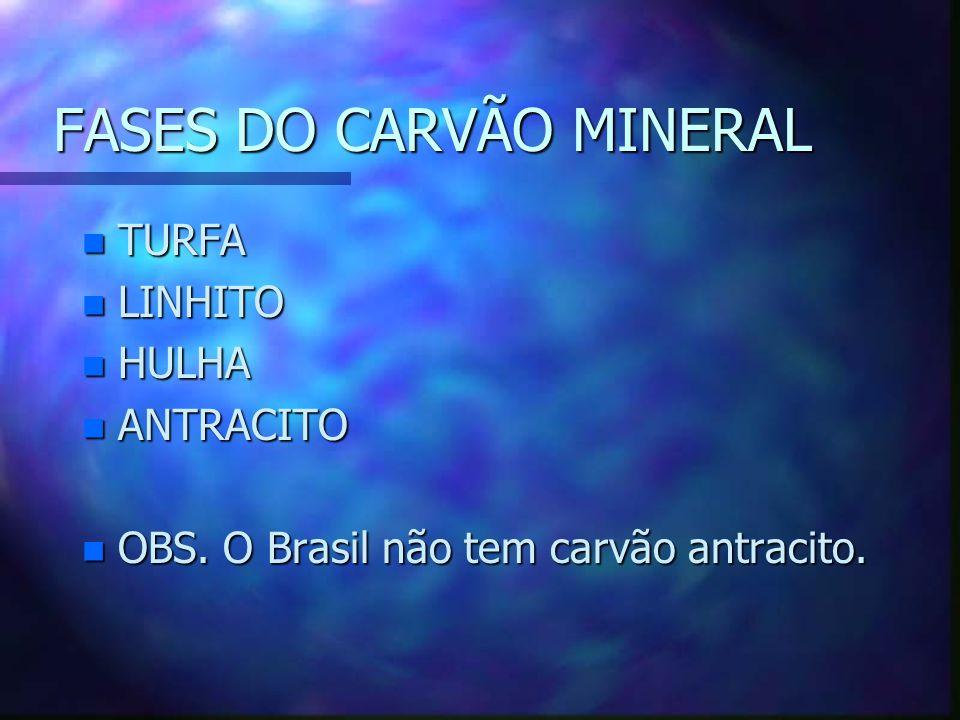 FASES DO CARVÃO MINERAL n TURFA n LINHITO n HULHA n ANTRACITO n OBS.