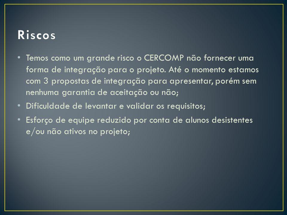 Temos como um grande risco o CERCOMP não fornecer uma forma de integração para o projeto.