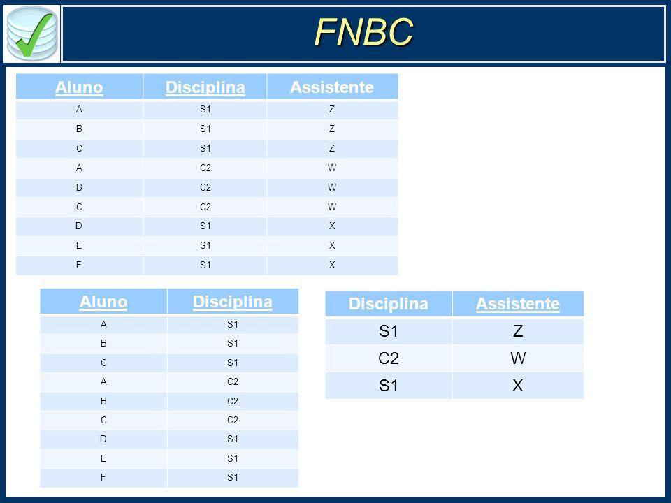 FNBC DisciplinaAssistente S1Z C2W S1X AlunoDisciplinaAssistente AS1Z B Z C Z AC2W B W C W DS1X E X F X AlunoDisciplina AS1 B C AC2 B C DS1 E F