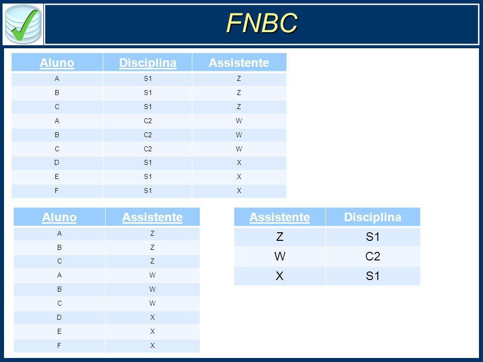 FNBC AssistenteDisciplina ZS1 WC2 XS1 AlunoDisciplinaAssistente AS1Z B Z C Z AC2W B W C W DS1X E X F X AlunoAssistente AZ BZ CZ AW BW CW DX EX FX