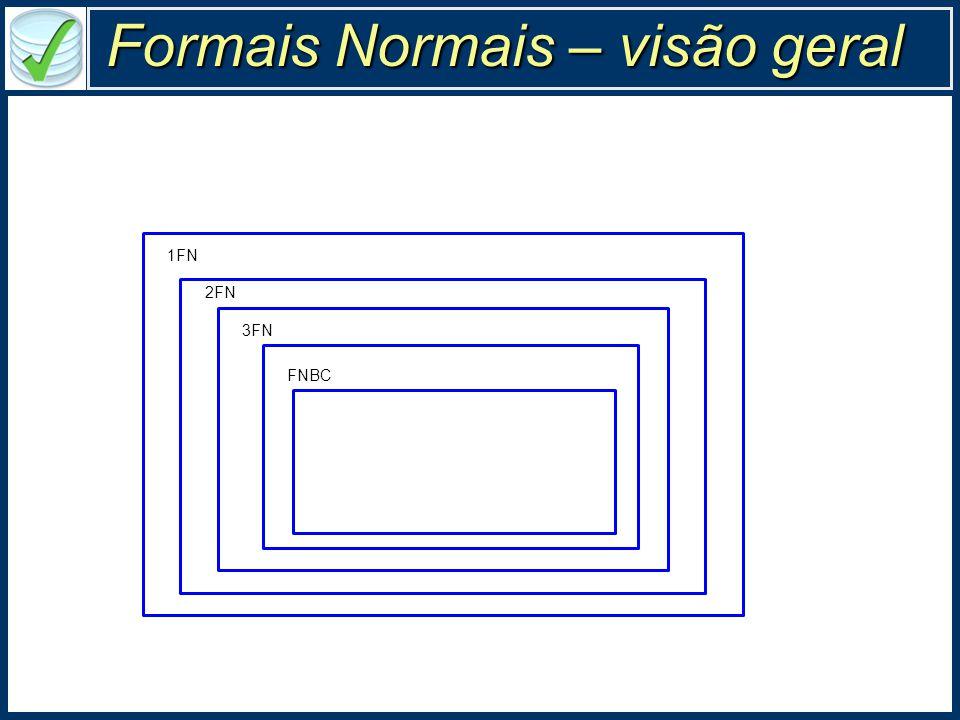 Formais Normais – visão geral 1FN 2FN 3FN FNBC