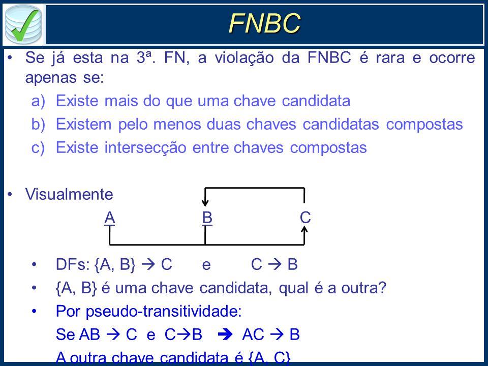 Conclusões sobre a FNBC Violação da FNBC: relações em 3ª.FN, mas não em FNBC  raro Uso: substitui a 2ª.
