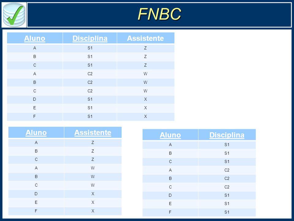 FNBC AlunoDisciplinaAssistente AS1Z B Z C Z AC2W B W C W DS1X E X F X AlunoAssistente AZ BZ CZ AW BW CW DX EX FX AlunoDisciplina AS1 B C AC2 B C DS1 E F