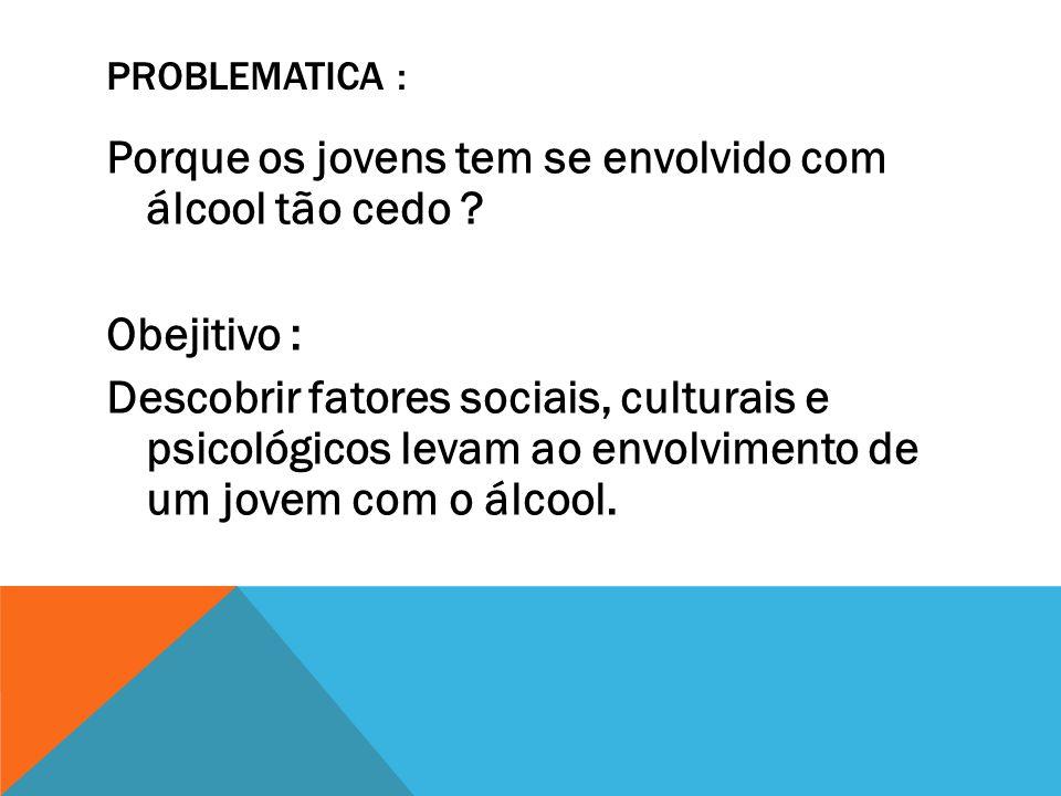 PROBLEMATICA : Porque os jovens tem se envolvido com álcool tão cedo ? Obejitivo : Descobrir fatores sociais, culturais e psicológicos levam ao envolv