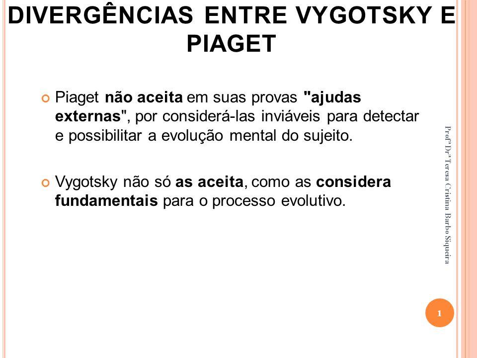 DIVERGÊNCIAS ENTRE VYGOTSKY E PIAGET Piaget não aceita em suas provas