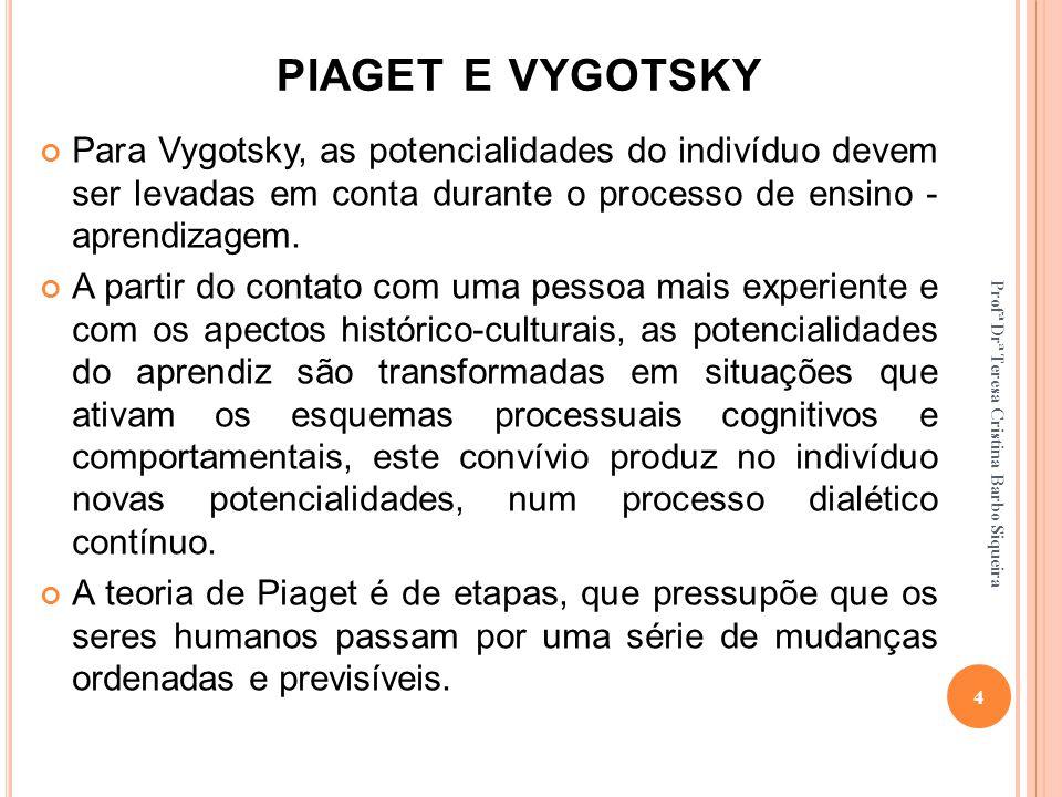 PIAGET E VYGOTSKY Para Vygotsky, as potencialidades do indivíduo devem ser levadas em conta durante o processo de ensino - aprendizagem. A partir do c
