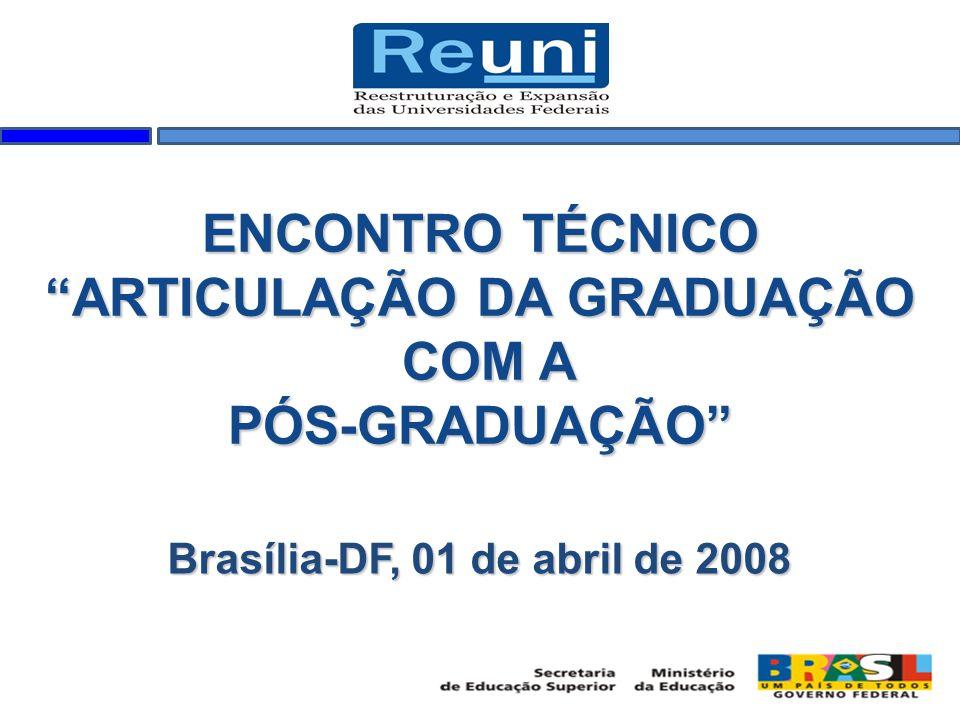 ENCONTRO TÉCNICO ARTICULAÇÃO DA GRADUAÇÃO COM A PÓS-GRADUAÇÃO Brasília-DF, 01 de abril de 2008