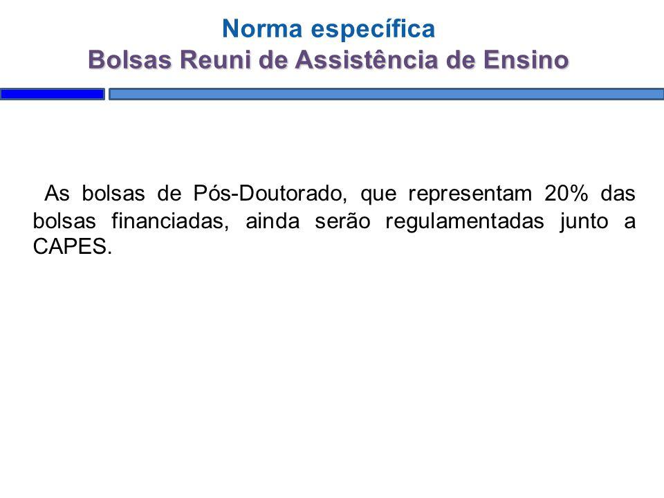 As bolsas de Pós-Doutorado, que representam 20% das bolsas financiadas, ainda serão regulamentadas junto a CAPES.