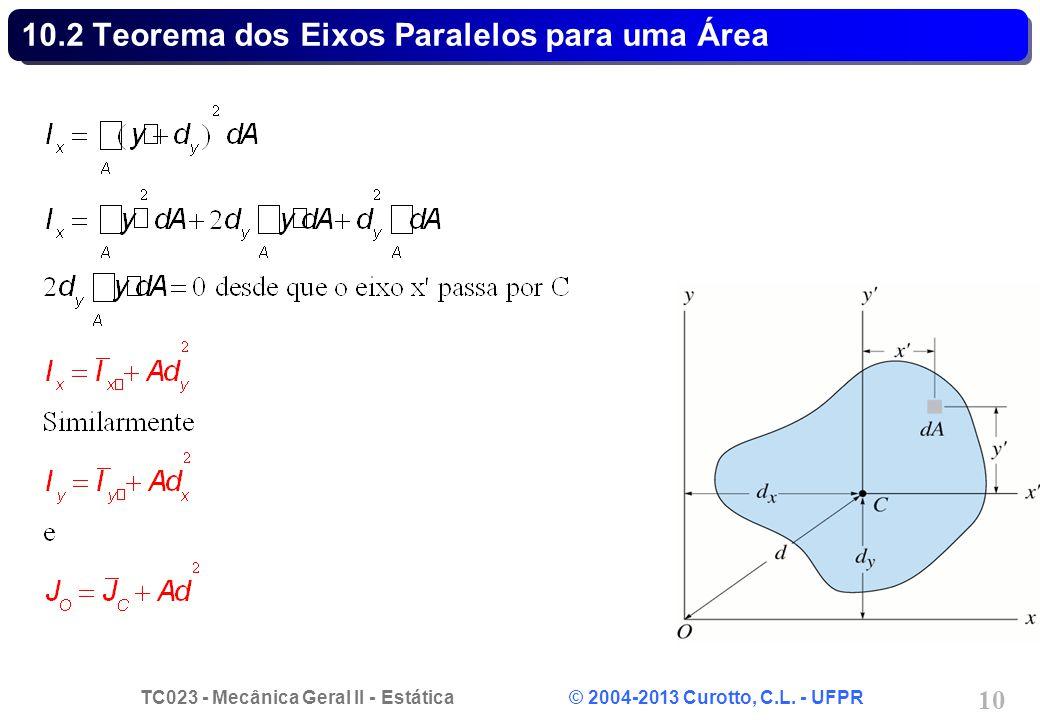 TC023 - Mecânica Geral II - Estática © 2004-2013 Curotto, C.L. - UFPR 10 10.2 Teorema dos Eixos Paralelos para uma Área