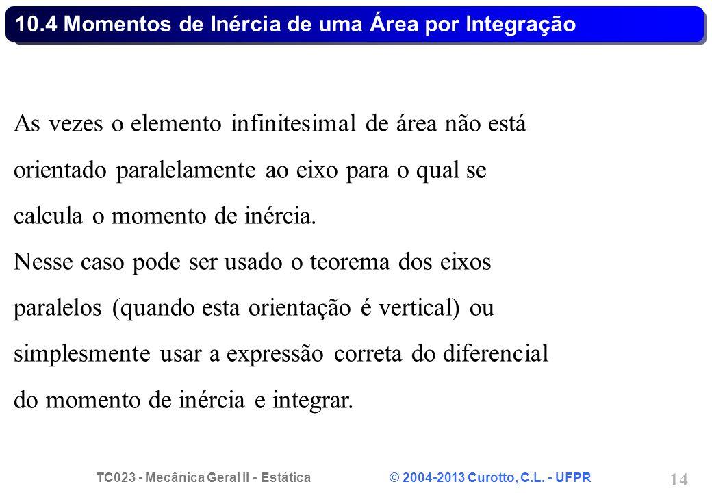 TC023 - Mecânica Geral II - Estática © 2004-2013 Curotto, C.L. - UFPR 14 As vezes o elemento infinitesimal de área não está orientado paralelamente ao