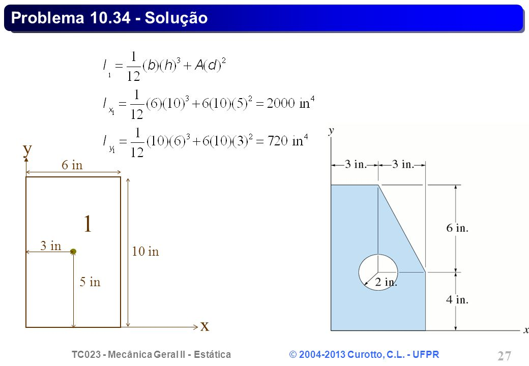 TC023 - Mecânica Geral II - Estática © 2004-2013 Curotto, C.L. - UFPR 27 1 x y 10 in 6 in 5 in 3 in Problema 10.34 - Solução