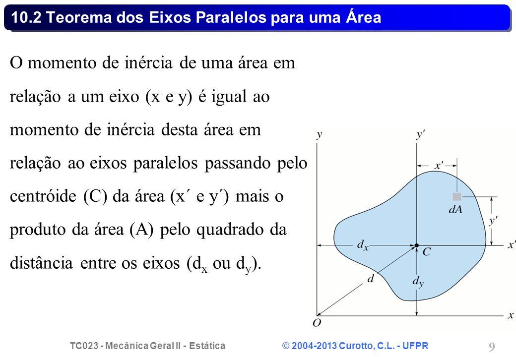 TC023 - Mecânica Geral II - Estática © 2004-2013 Curotto, C.L. - UFPR 9 O momento de inércia de uma área em relação a um eixo (x e y) é igual ao momen