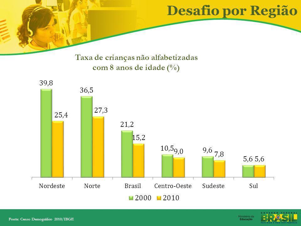 IDEB Evolução do IDEB (anos iniciais do ensino fundamental) 201120132015201720192021 Anos iniciais do ensino fundamental 4,64,95,25,55,76,0 Anos finai