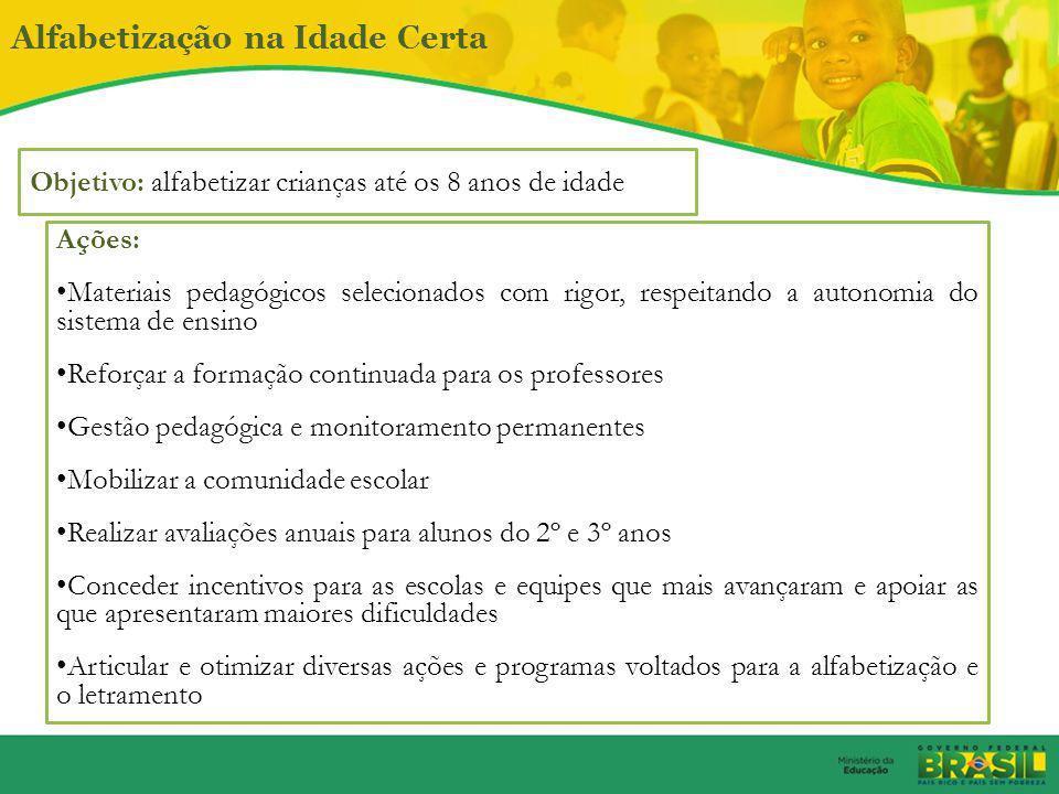 Taxa de crianças não alfabetizadas com 8 anos de idade RR AP AM AC 26,1% 28,3% 22,2% 23% 32,2% PA 34% MA 10,9% MT 11% RO 17,2% TO 9% GO 6,8% DF 28,7%