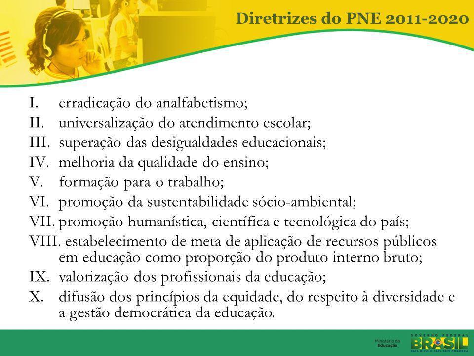Comissão de Educação e Cultura conjunta com a Comissão Especial do PNE Aloizio Mercadante Ministro de Estado da Educação Brasília, 14 de março de 2012