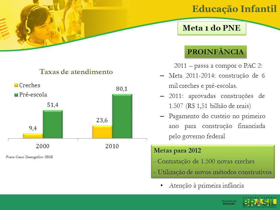 Diretrizes do PNE 2011-2020 I.erradicação do analfabetismo; II.universalização do atendimento escolar; III.superação das desigualdades educacionais; I