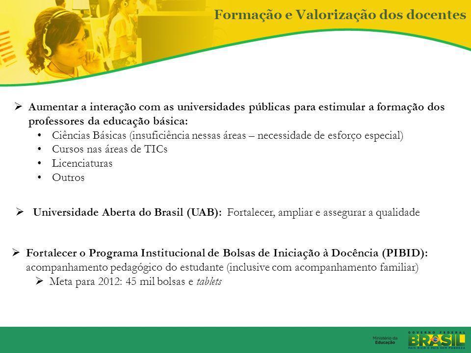 Formação e Valorização dos docentes Fonte: Inep/MEC  Mais de 350 mil professores da educação básica estão cursando ensino superior (611 mil) (12 mil)
