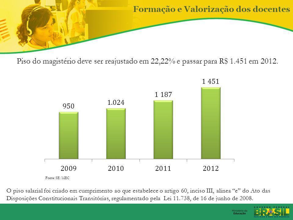 Formação e Valorização dos docentes  Universidade Aberta do Brasil (UAB): Fortalecer, ampliar e assegurar a qualidade  Fortalecer o Programa Institu
