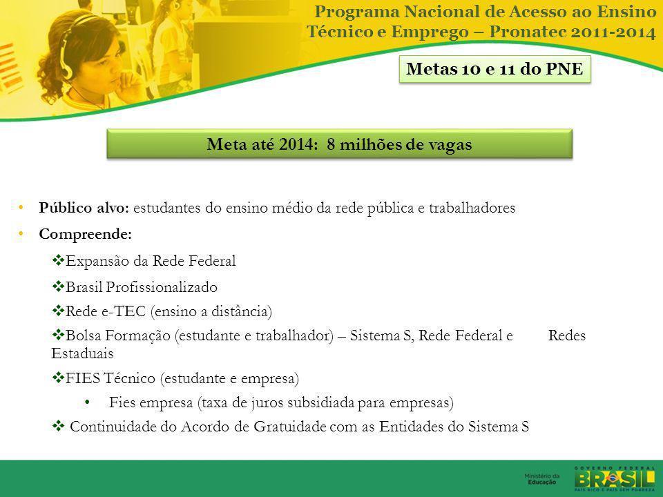 Benefício de Prestação Continuada na Escola Beneficiados que frequentam a escola Fonte: DTAPREV/MPS e MEC/INEP