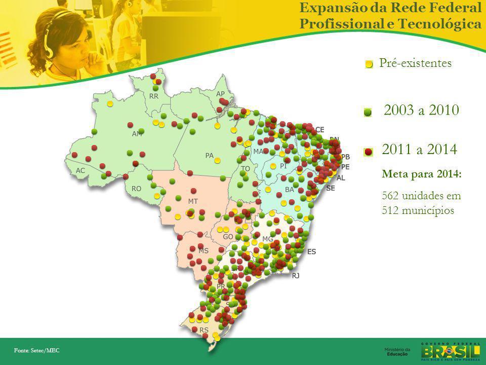 Público alvo: estudantes do ensino médio da rede pública e trabalhadores Compreende:  Expansão da Rede Federal  Brasil Profissionalizado  Rede e-TE