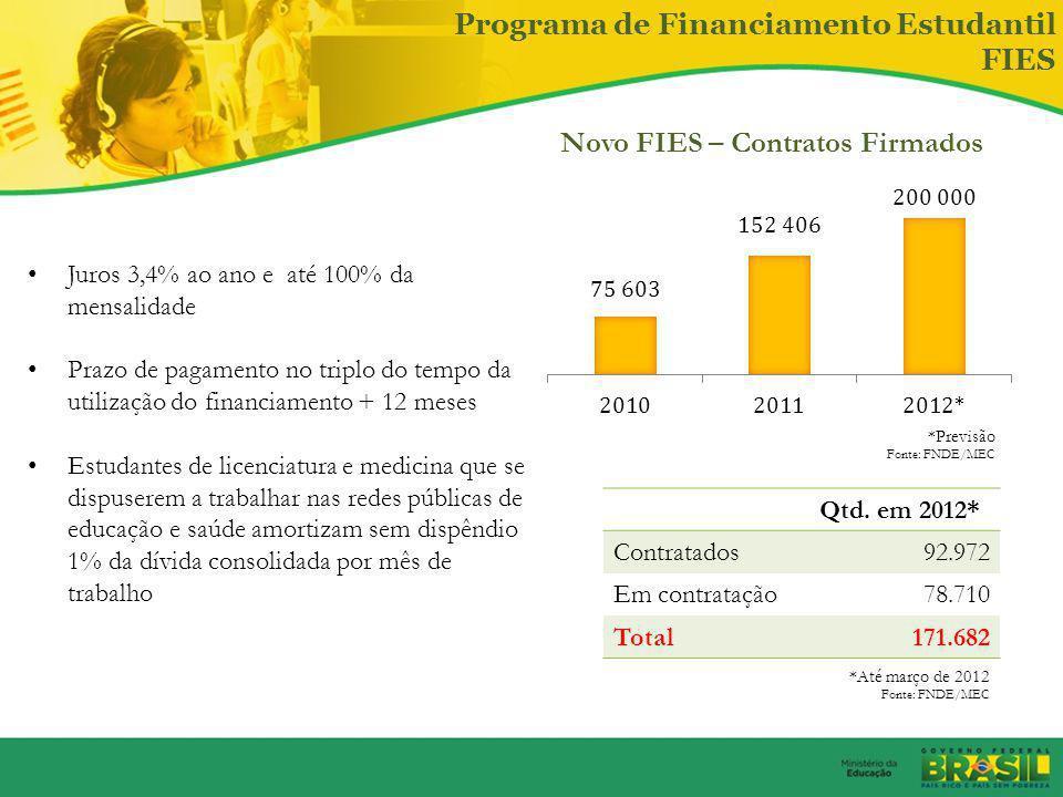 Expansão e desconcentração das Universidades Federais 2011 a 2014 47 novos câmpus 4 Universidades Meta Final para 2014: 63 Universidades e 321 câmpus