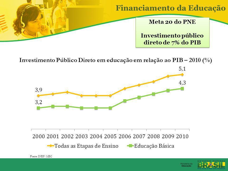 Total de 100 mil bolsas no exterior: Bolsa Brasil Graduação, Bolsa Brasil Doutorado, Bolsa Brasil Pós-doutorado e atração de jovens talentos e pesquis