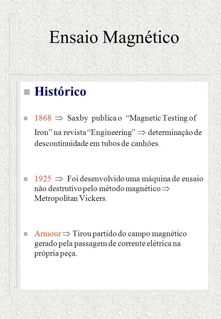 """Ensaio Magnético n Histórico n 1868  Saxby publica o """"Magnetic Testing of Iron"""" na revista """"Engineering""""  determinação de descontinuidade em tubos d"""