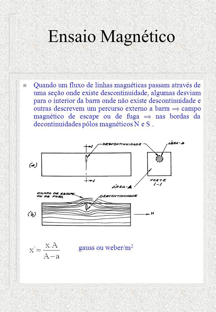 Ensaio Magnético n Quando um fluxo de linhas magnéticas passam através de uma seção onde existe descontinuidade, algumas desviam para o interior da ba