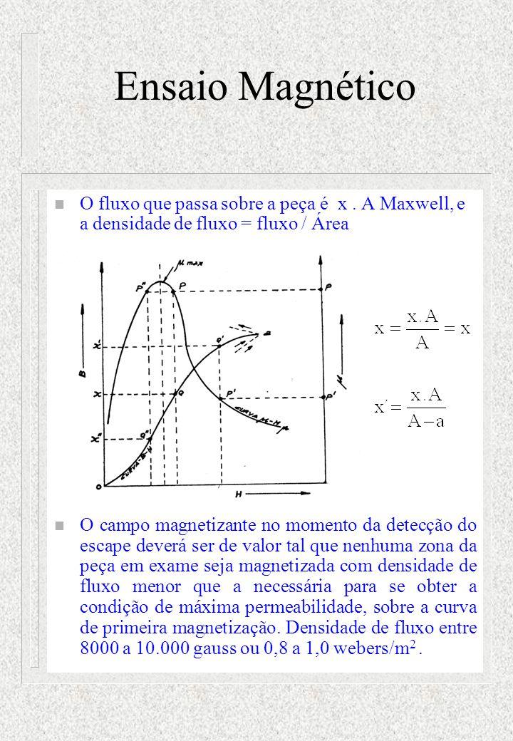 Ensaio Magnético n O fluxo que passa sobre a peça é x. A Maxwell, e a densidade de fluxo = fluxo / Área n O campo magnetizante no momento da detecção