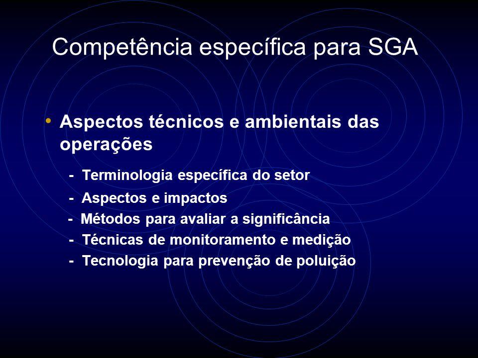 Competência específica para SGA Ciência e tecnologia ambientais - Impacto humano - Interação de ecosistemas - Mídia Ambiental - Gestão de recursos naturais (ex.