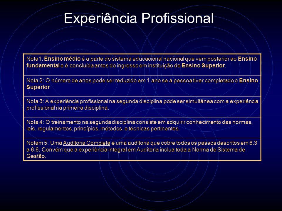 Experiência Profissional ParâmetroAuditorAuditor em, Ambas as Disciplinas Líder de Equipe da Auditoria EducaçãoEnsino Médio (Nota 1)O mesmo solicitado para Auditor Experiência profissional total 5 anos (Nota 2)O mesmo solicitado para Auditor Experiência profissional nos campos de Gestão da Qualidade ou Ambiental No mínimo 2 anos do total de 5 anos 2 anos na segunda disciplina (Nota 3) O mesmo solicitado para Auditor Treinamento em Auditoria40 h de treinamento em Auditoria 24 h de treinamento na segunda disciplina (Nota 4) O mesmo solicitado para Auditor Experiência em Auditoria4 Auditorias Completas num total de no mínimo 20 dias de experiência como auditor em treinamento sob a orientação de um Auditor competente como líder de Equipe de Auditoria (Nota 5) 3 Auditorias Completas num total de no mínimo 15 dias de experiência na segunda disciplina como auditor em treinamento sob a orientação de um Auditor competente como líder de Equipe de Auditoria (Nota 5) 3 Auditorias Completas num total de no mínimo 15 dias de experiência como líder de Equipe na segunda disciplina como auditor em treinamento sob a orientação de um Auditor competente como líder de Equipe de Auditoria (Nota 5)