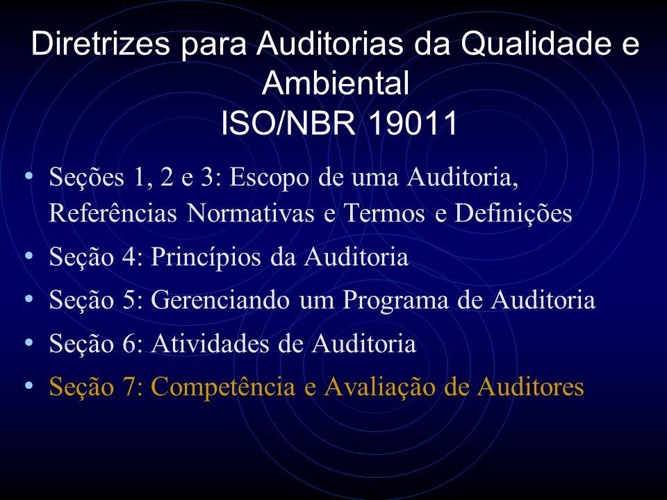 1a. Parte Breve apresentação da Norma de Auditorias em Sistemas de Gestão ISO NBR 19011