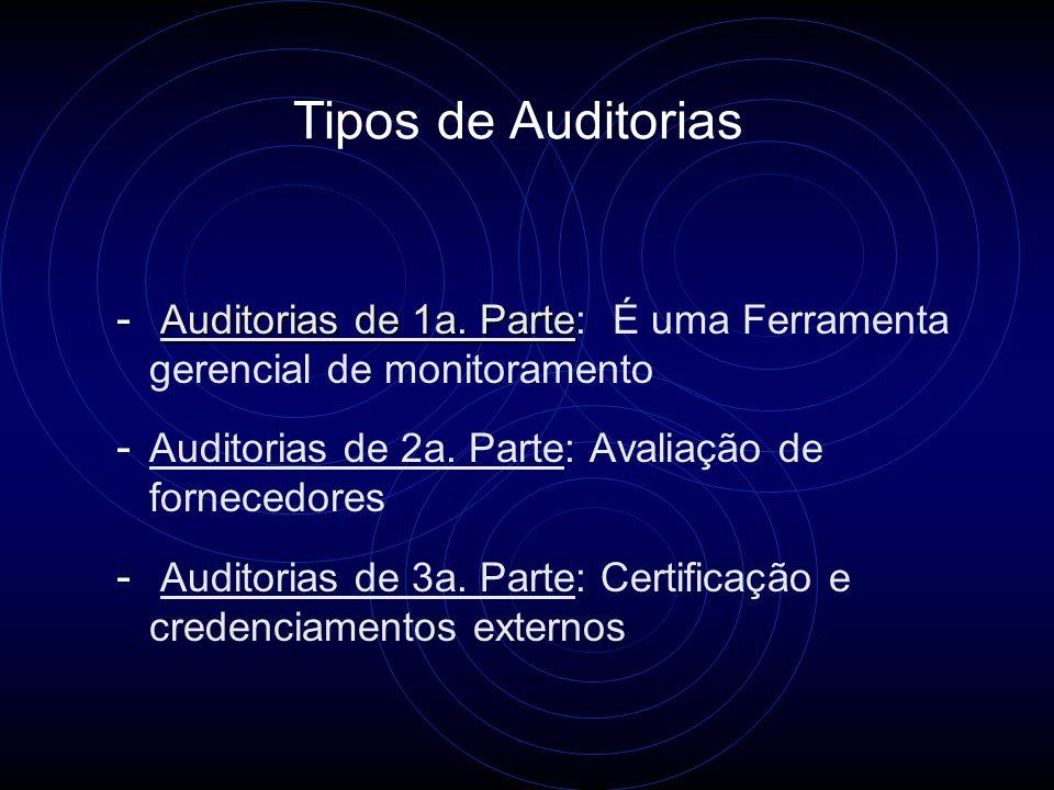 Diretrizes para Auditorias da Qualidade e Ambiental ISO/NBR 19011 Seções 1, 2 e 3: Escopo de uma Auditoria, Referências Normativas e Termos e Definições Seção 4: Princípios da Auditoria Seção 5: Gerenciando um Programa de Auditoria Seção 6: Atividades de Auditoria Seção 7: Competência e Avaliação de Auditores
