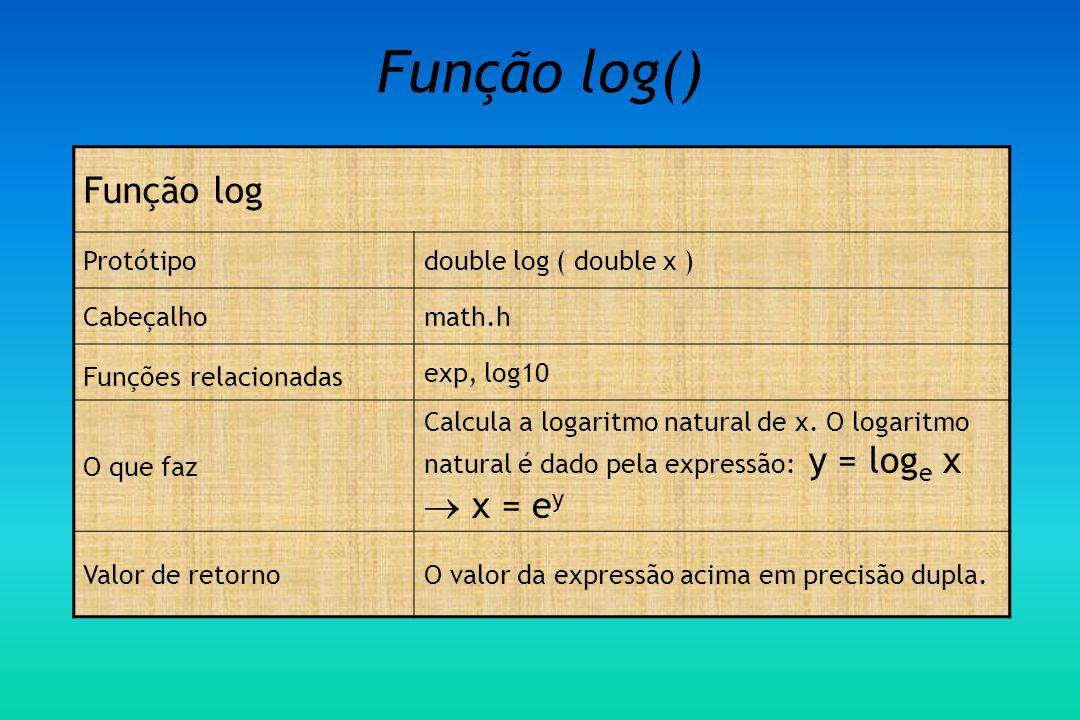 Função log() Função log Protótipodouble log ( double x ) Cabeçalhomath.h Funções relacionadas exp, log10 O que faz Calcula a logaritmo natural de x.