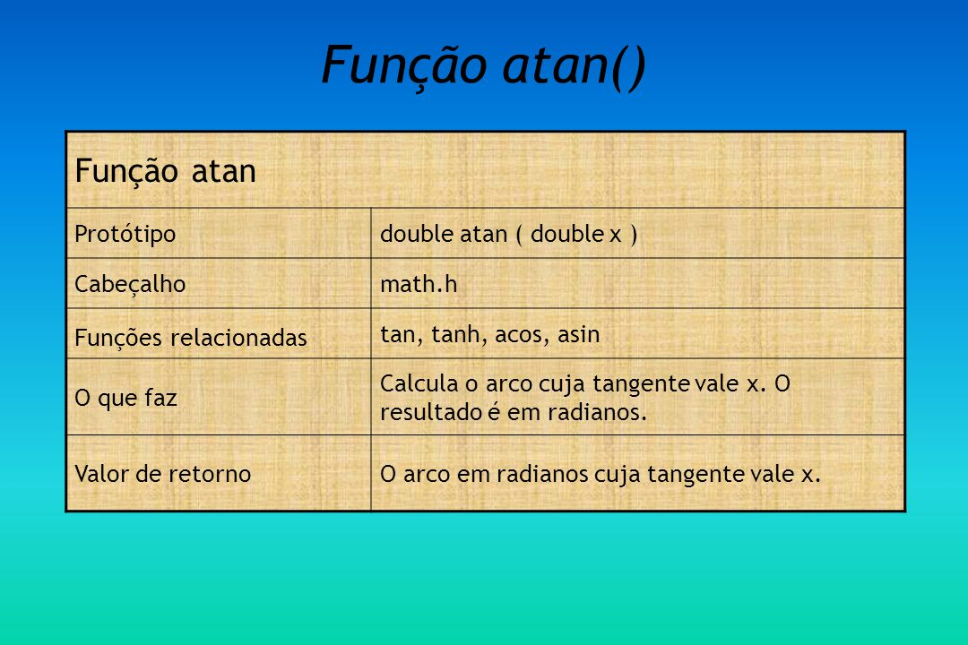 Função atan() Função atan Protótipodouble atan ( double x ) Cabeçalhomath.h Funções relacionadas tan, tanh, acos, asin O que faz Calcula o arco cuja tangente vale x.