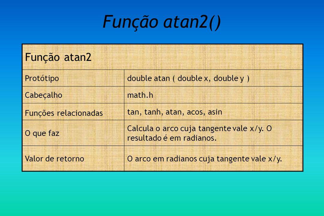 Função atan2() Função atan2 Protótipodouble atan ( double x, double y ) Cabeçalhomath.h Funções relacionadas tan, tanh, atan, acos, asin O que faz Calcula o arco cuja tangente vale x/y.