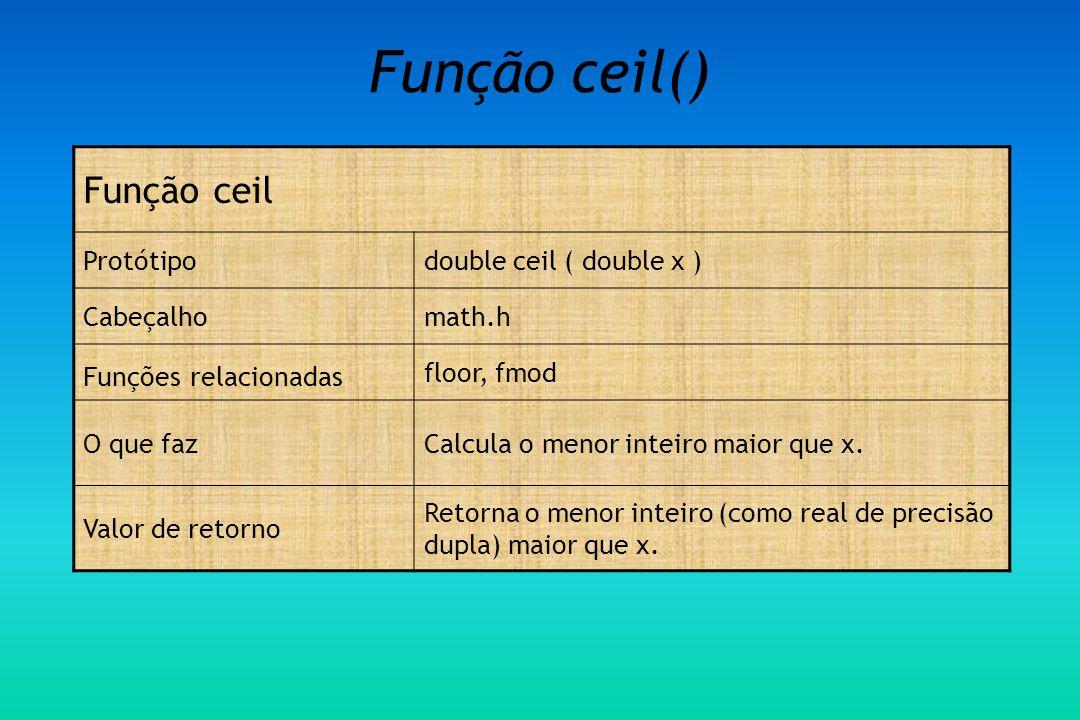 Função ceil() Função ceil Protótipodouble ceil ( double x ) Cabeçalhomath.h Funções relacionadas floor, fmod O que fazCalcula o menor inteiro maior que x.