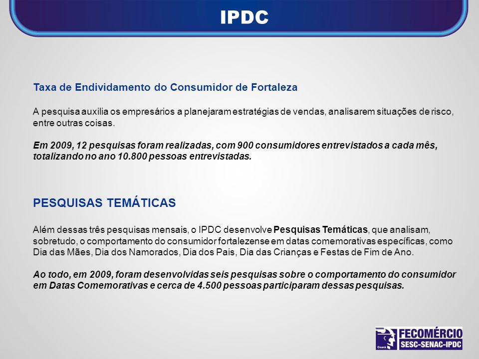 Taxa de Endividamento do Consumidor de Fortaleza A pesquisa auxilia os empresários a planejaram estratégias de vendas, analisarem situações de risco,