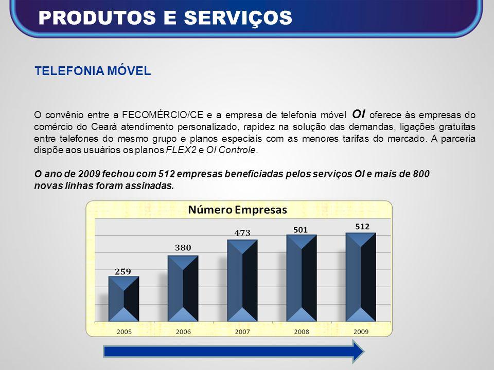 PRODUTOS E SERVIÇOS TELEFONIA MÓVEL O convênio entre a FECOMÉRCIO/CE e a empresa de telefonia móvel OI oferece às empresas do comércio do Ceará atendi